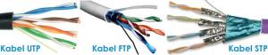 Kabel Twisted Pair